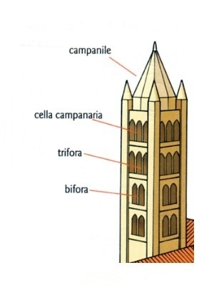 Sezione di campanile Gotico.jpg