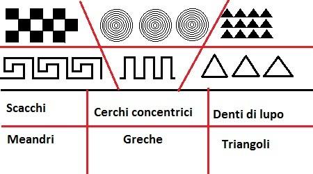 Il Periodo Geometrico Per La Rinascita Dell Arte Greca L Arte Con