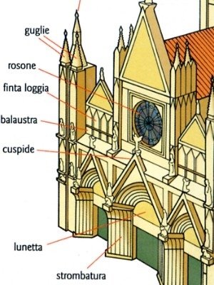 Architettura l 39 arte con kigeiblog part 4 for Caratteristiche dell architettura in stile mediterraneo